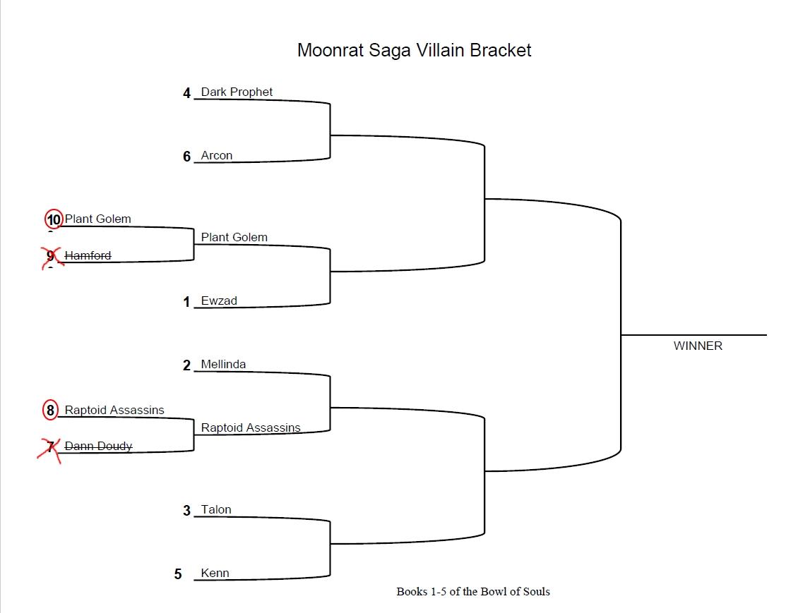 Moonrat Saga Villains 8-25-18